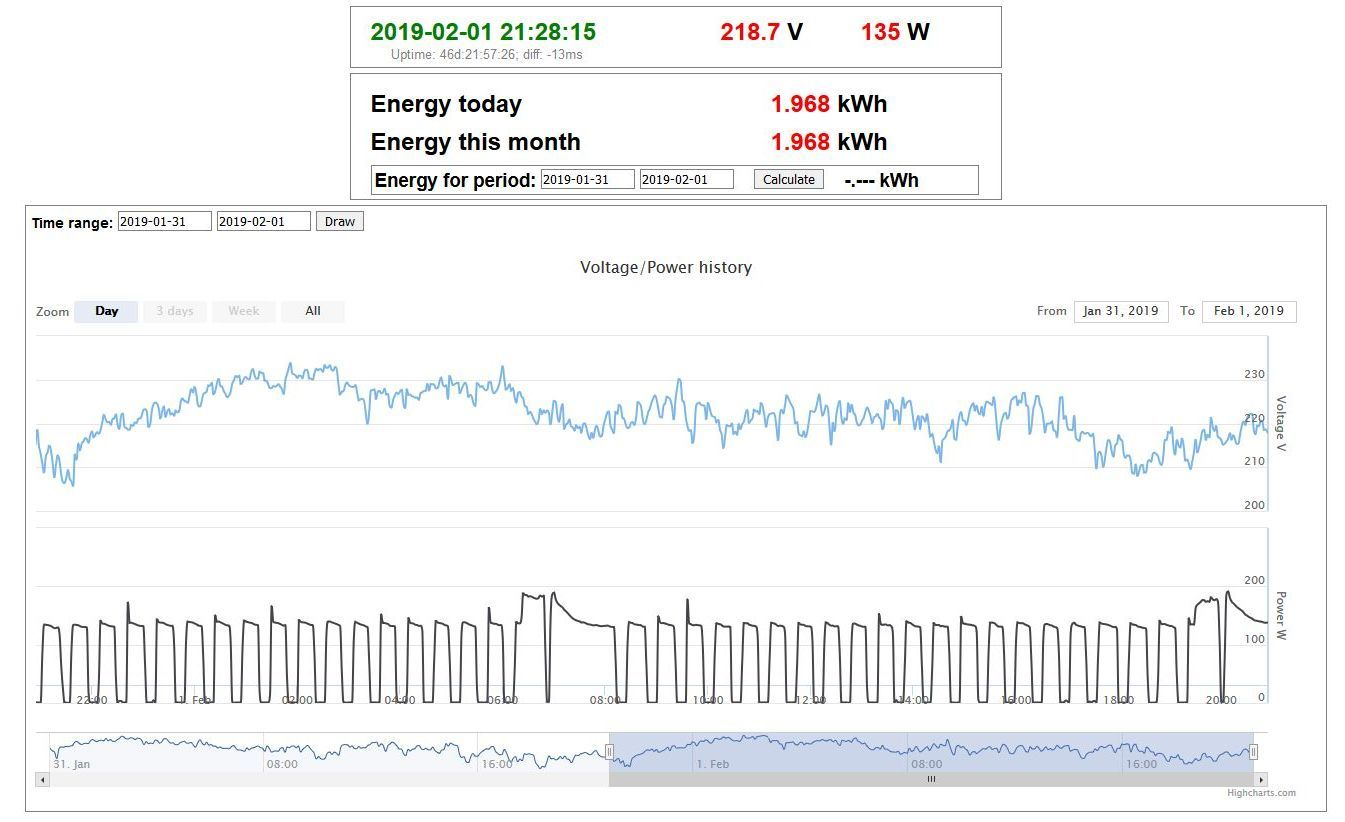 Yet another one PZEM-004T/ESP8266 energy meter  – Koshka